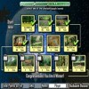 Juego online Forest JigSaw Collection